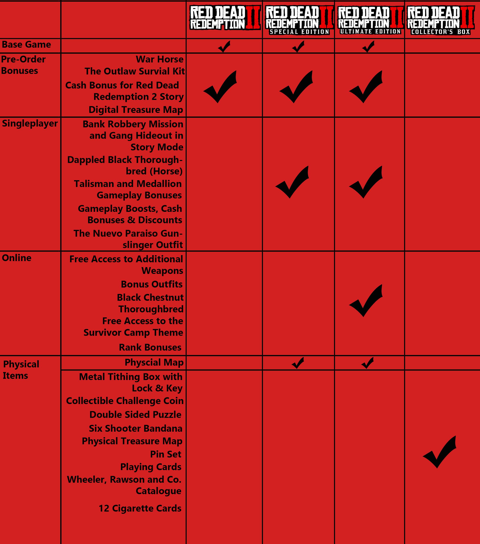 Red Dead Redemption 2 Rockstar Games Seite 15 Media