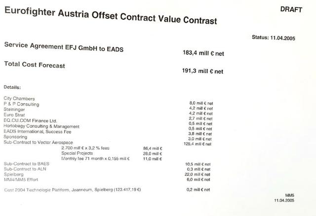 Screenshot_2020-02-23 Eurofighter Airbus nennt Namen der Geldempfänger.png