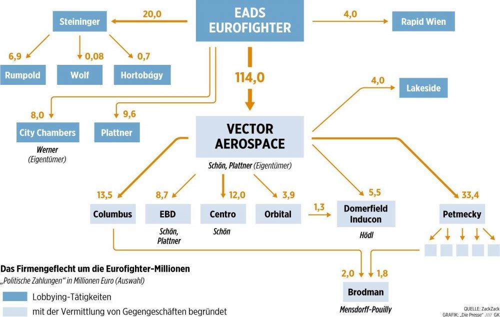 23-s07-Eurofighter-Schmiergeld-PRSO-GK_1582381332548791.jpg